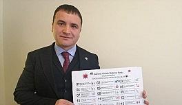 Ankara oto sanatkarları 14 kurala ilave 15 kural getirdi